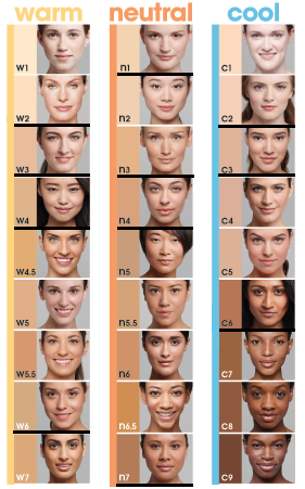 L'Oreal Paris True Match Mineral Foundation: Available shades underlined on color chart