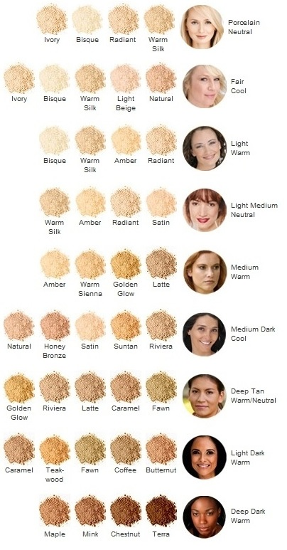 Jane Iredale PurePressed Base Color Chart