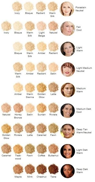 makeup foundation color comparison chart
